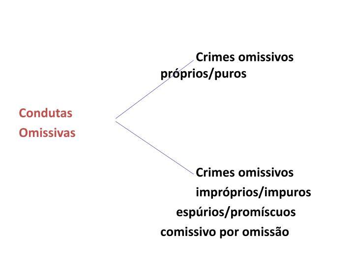 Crimes omissivospróprios/puros