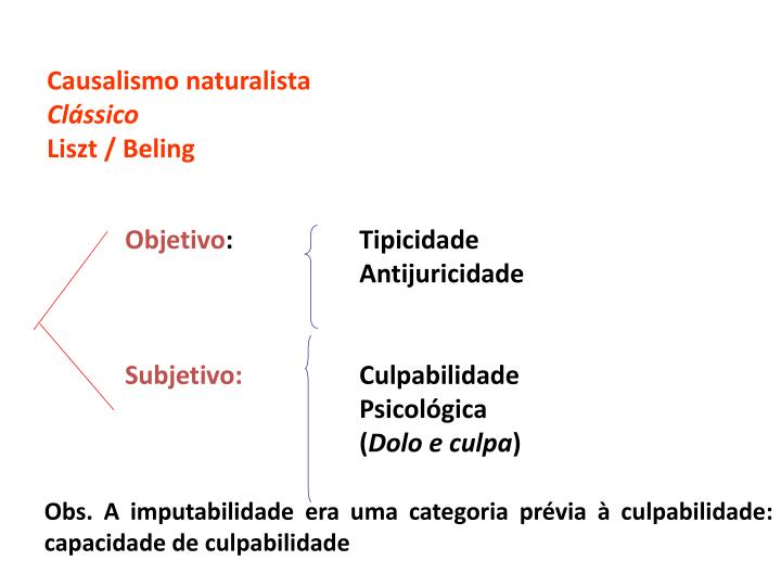 Causalismo naturalista