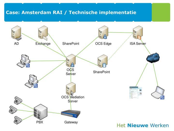 Case: Amsterdam