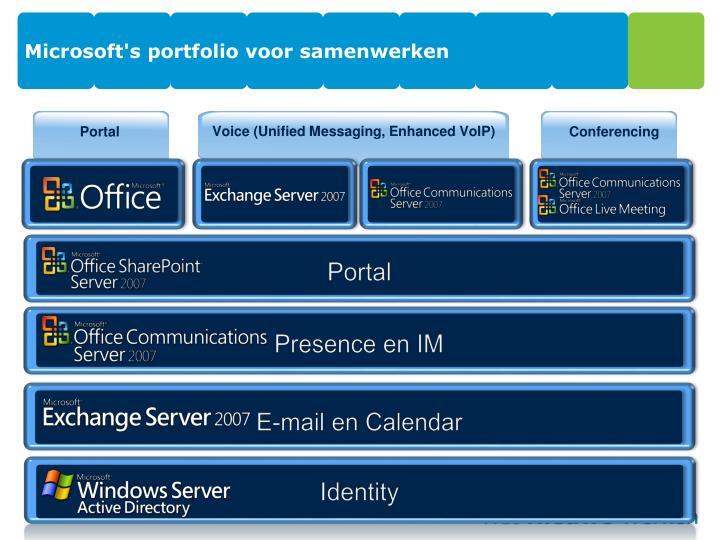 Microsoft's portfolio voor samenwerken