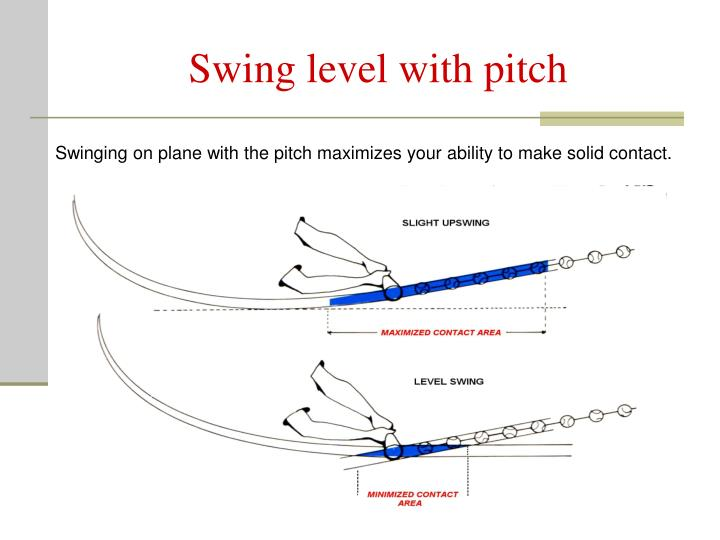 Swing level with pitch