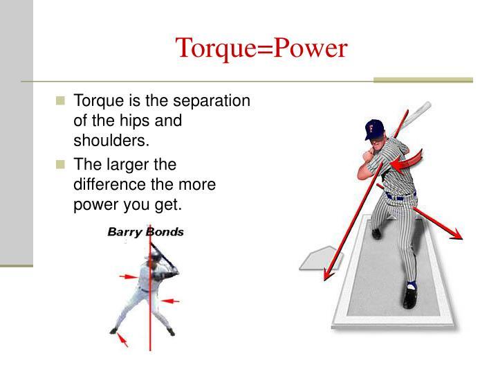 Torque=Power