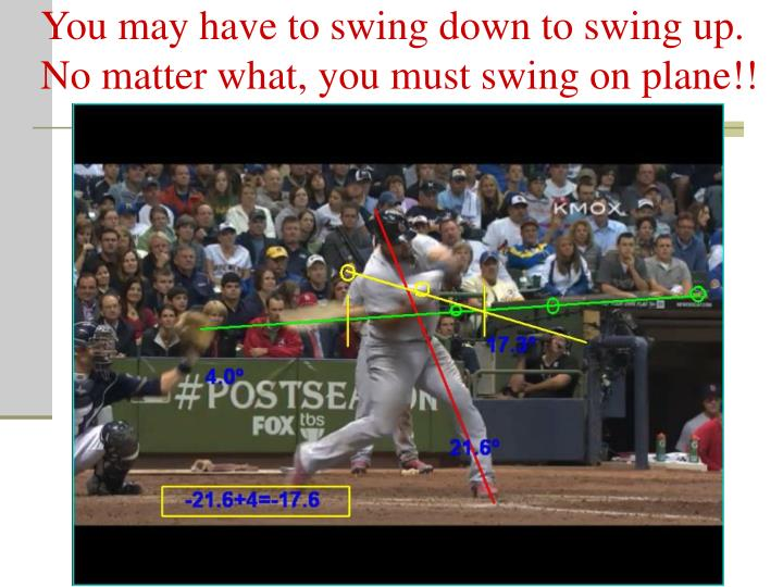 You may have to swing down to swing up.  No matter what, you must swing on plane!!
