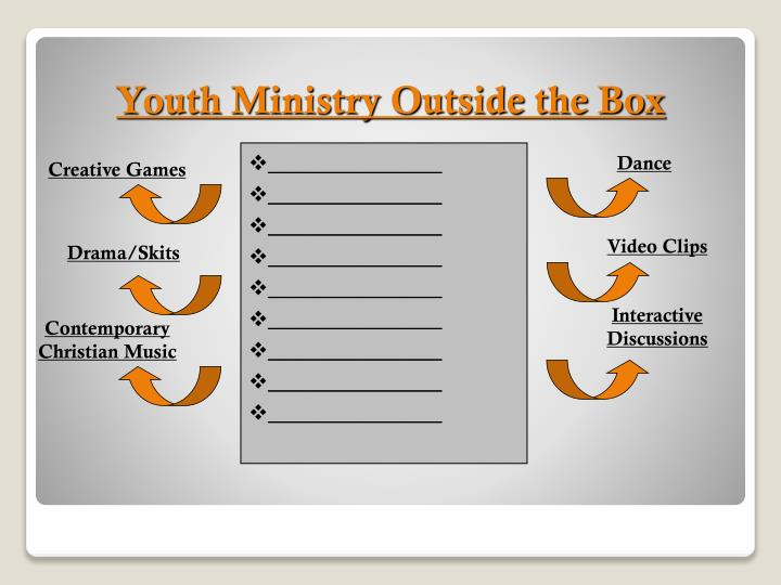 Youth Ministry Outside the Box