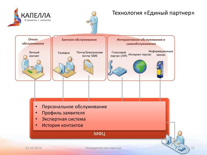 Технология «Единый партнер»