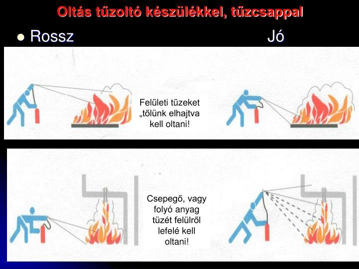 Oltás tűzoltó készülékkel, tűzcsappal