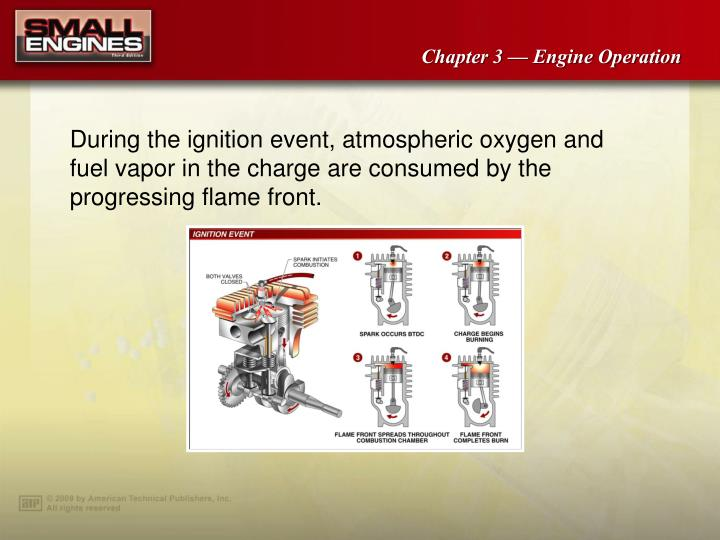 During the ignition event, atmospheric oxygen and fuel vapor in the charge are consumed by the progressing flame front.