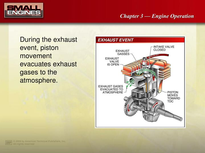 During the exhaust event, piston movement evacuates exhaust gases to the atmosphere.