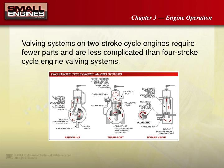 Valving systems on two-stroke cycle engines require fewer parts and are less complicated than four-stroke cycle engine valving systems.
