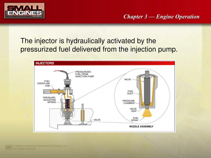 The injector is hydraulically activated by the pressurized fuel delivered from the injection pump.