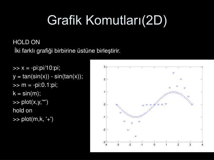 Grafik Komutları(2D)