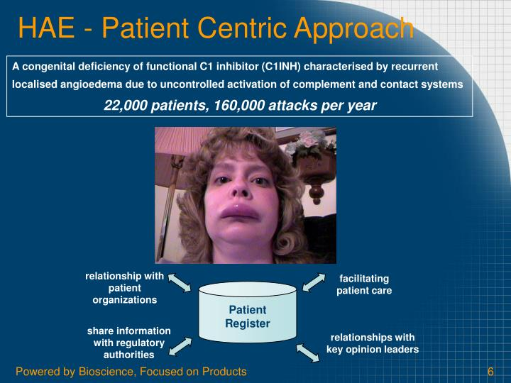 HAE - Patient Centric Approach