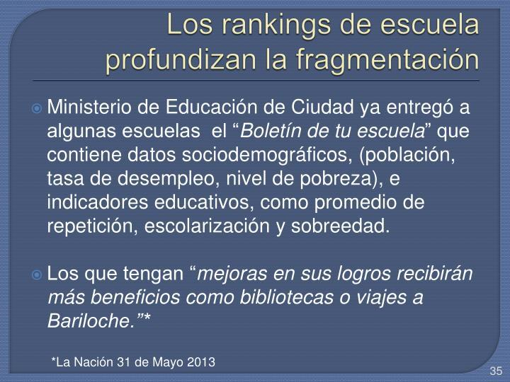 Los rankings de escuela profundizan la fragmentación