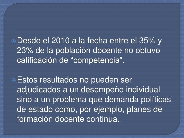 """Desde el 2010 a la fecha entre el 35% y 23% de la población docente no obtuvo calificación de """"competencia""""."""
