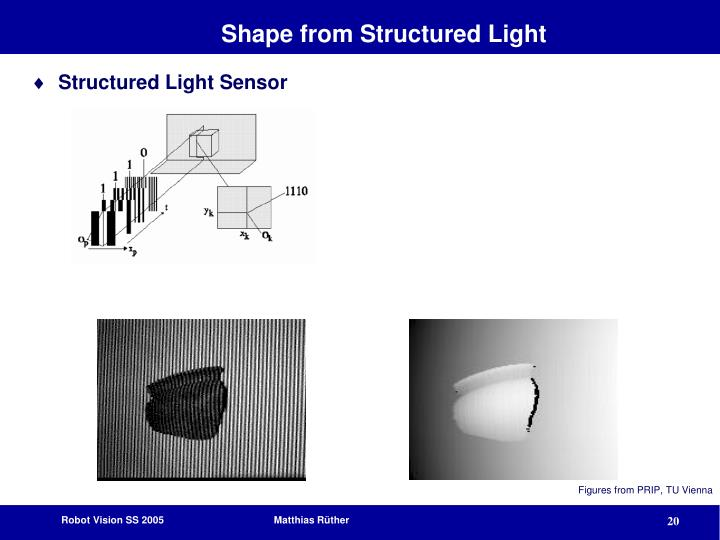 Shape from Structured Light
