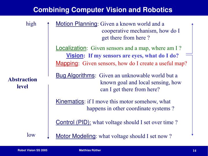Combining Computer Vision and Robotics