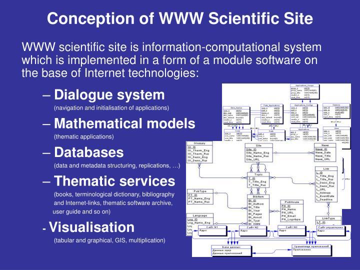 Conception of WWW Scientific Site