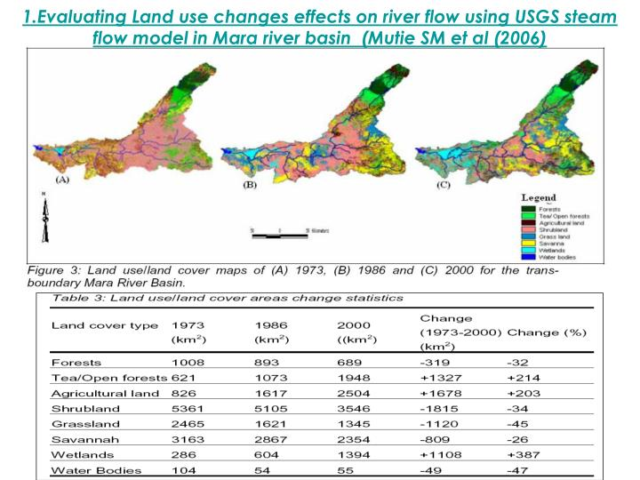 1.Evaluating Land use changes effects on river flow using USGS steam flow model in Mara river basin