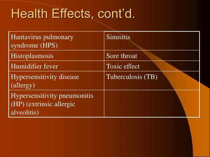 Health Effects, cont'd