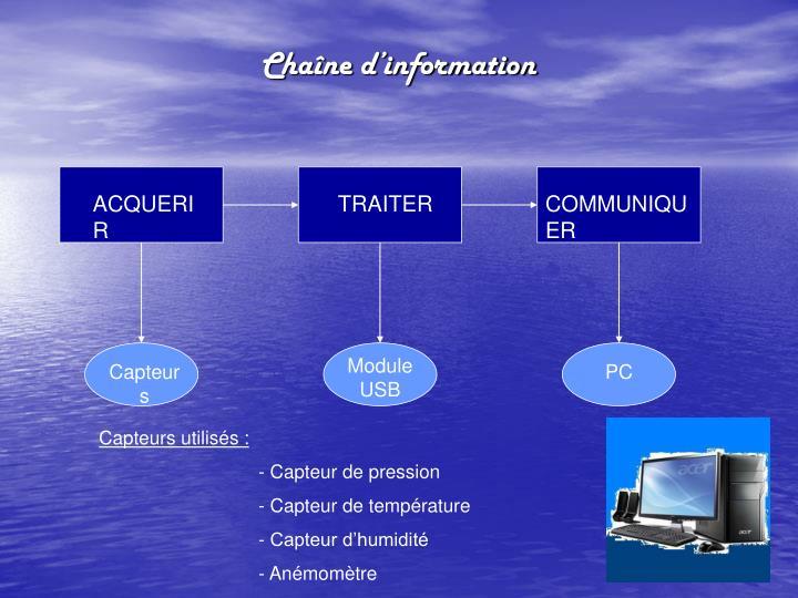 Chaîne d'information
