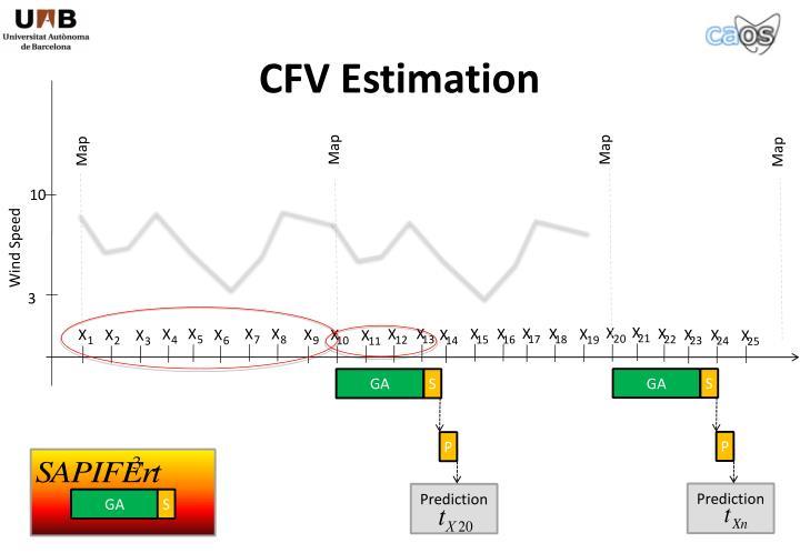 CFV Estimation