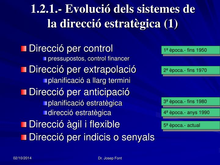 1.2.1.- Evolució dels sistemes de la direcció estratègica (1)