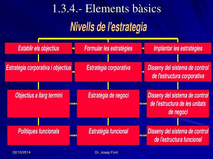1.3.4.- Elements bàsics