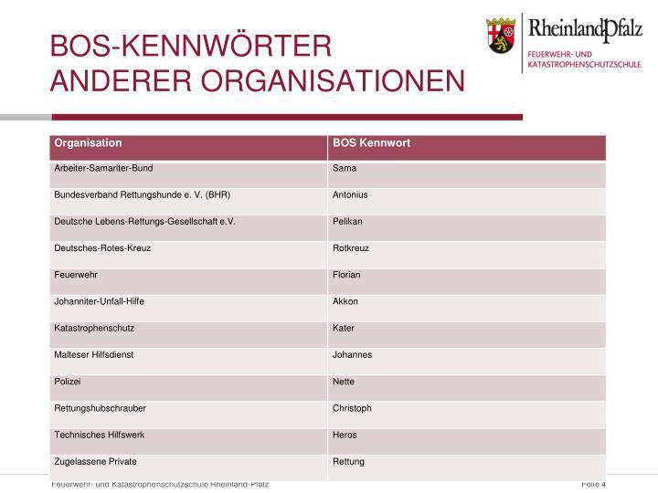 BOS-Kennwörter anderer Organisationen