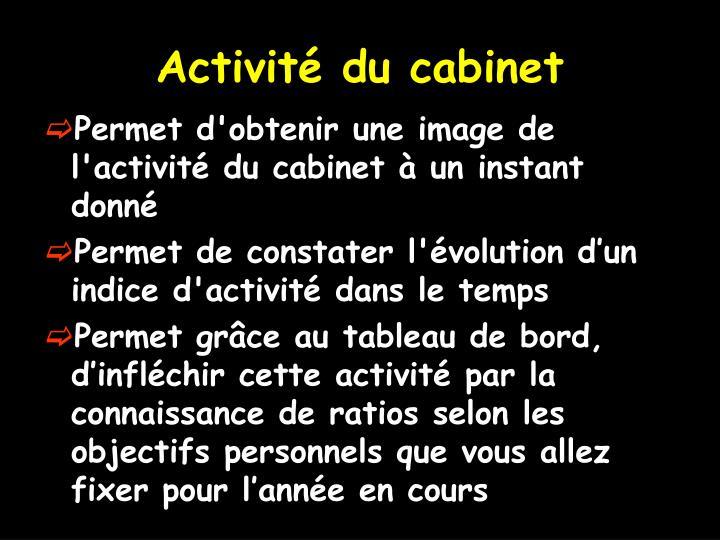 Activité du cabinet