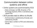 communication between online systems and offline