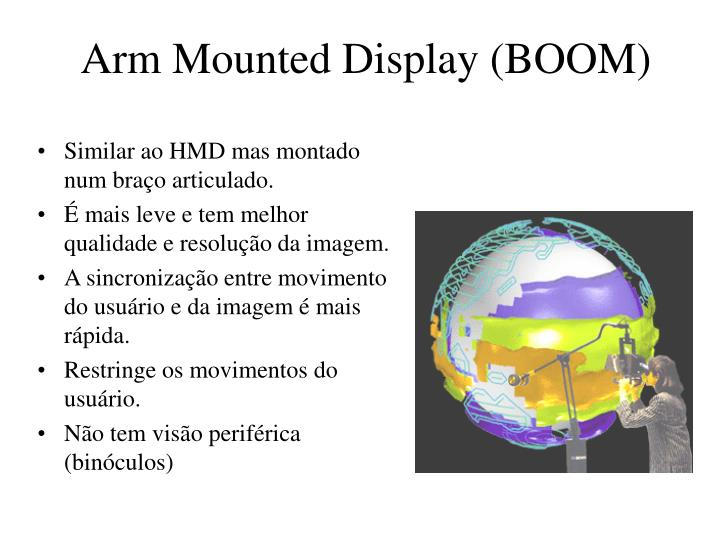 Arm Mounted Display (BOOM)