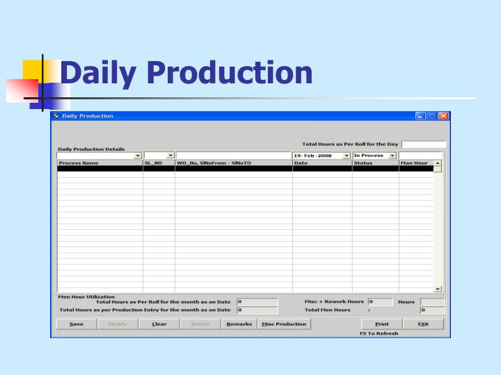 Daily Production