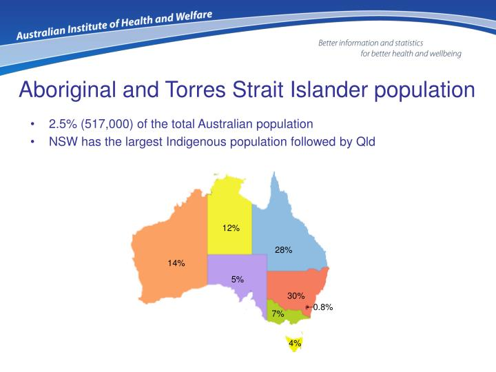 Aboriginal and Torres Strait Islander population