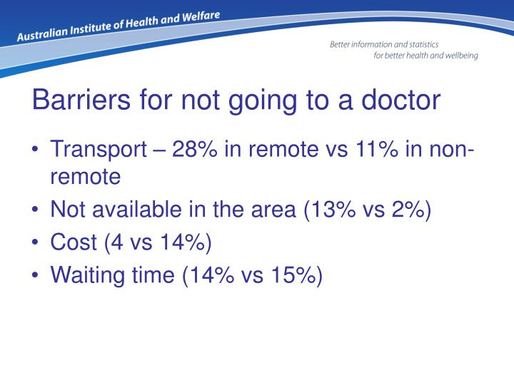 Barriers for not going to a doctor