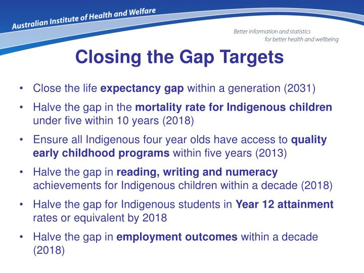 Closing the Gap Targets