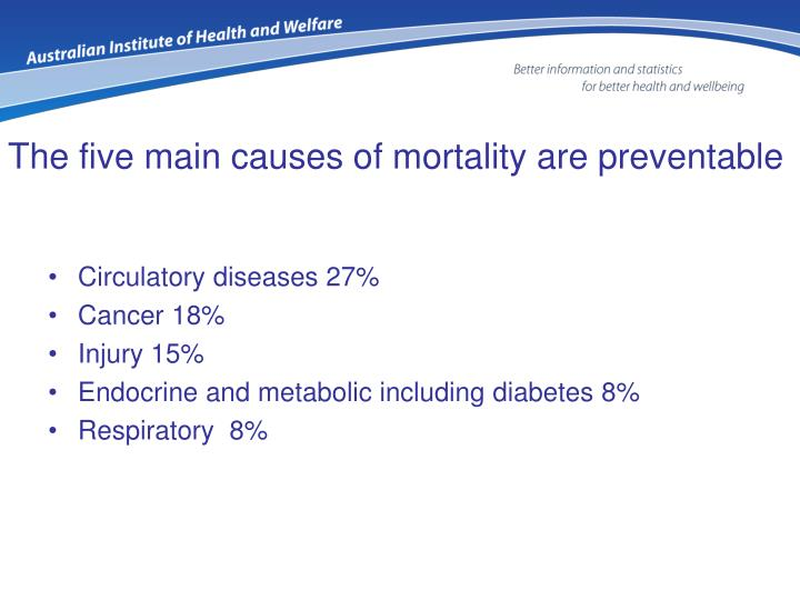 The five main causes of mortality are preventable