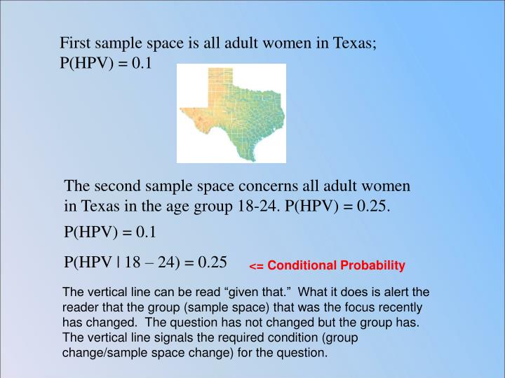 First sample space is all adult women in Texas; P(HPV) = 0.1
