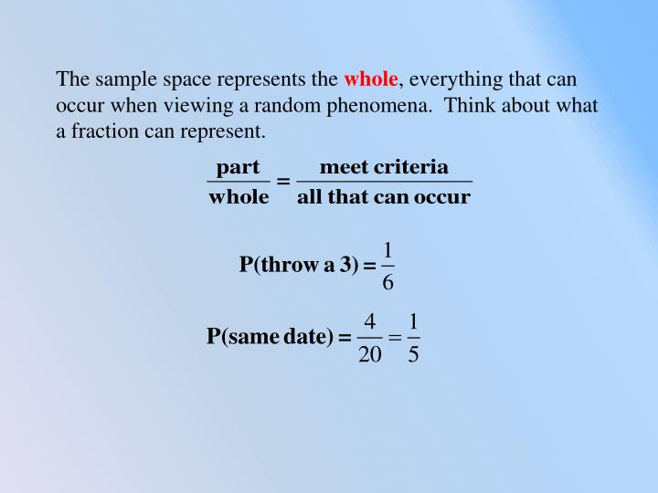 The sample space represents the