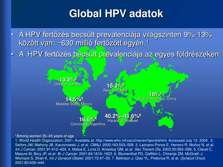 Global hpv adatok
