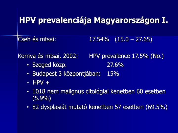 HPV prevalenciája Magyarországon I.