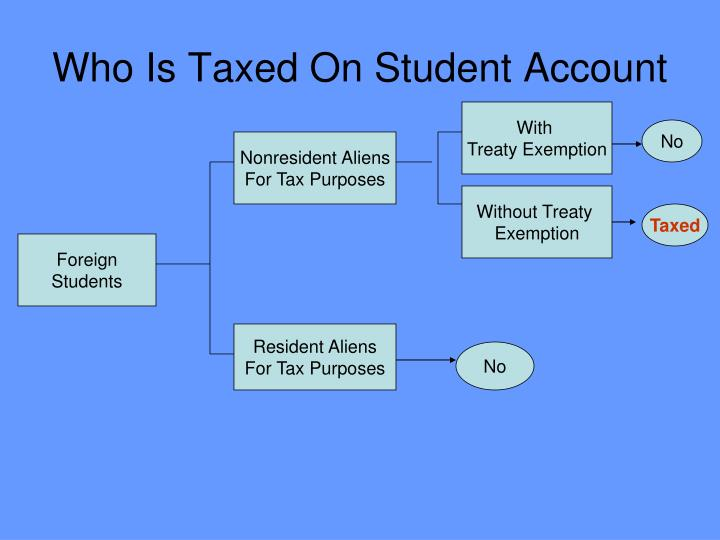 Who is taxed on student account