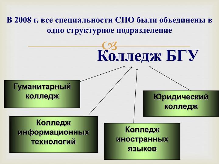 В 2008 г. все специальности СПО были объединены в одно структурное подразделение