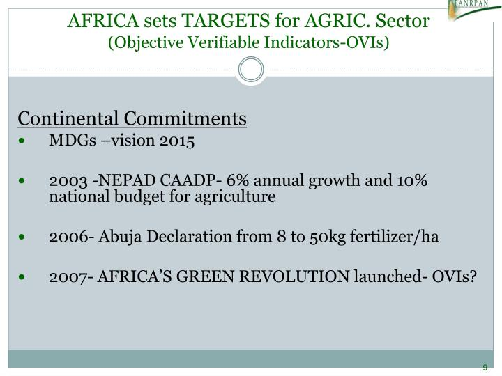 AFRICA sets TARGETS for AGRIC. Sector