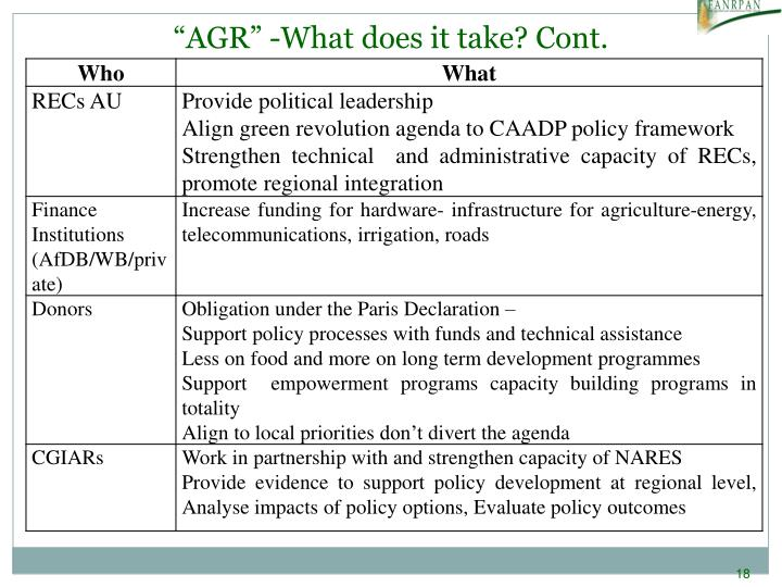 """""""AGR"""" -What does it take? Cont."""