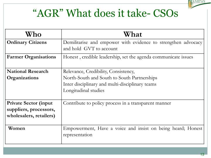 """""""AGR"""" What does it take- CSOs"""