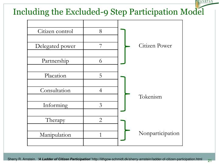 Including the Excluded-9 Step Participation Model