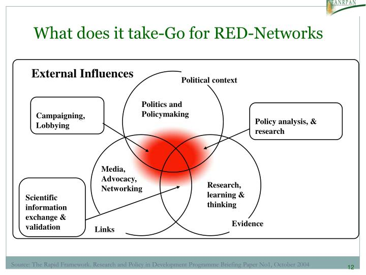 What does it take-Go for RED-Networks