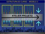 estrutura do curso modelo 3