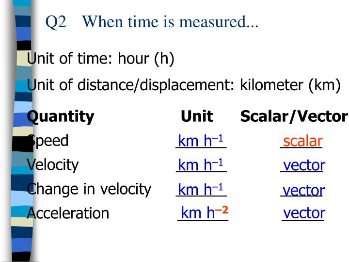 Q2When time is measured...