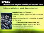 speed distance an object travels per unit of time